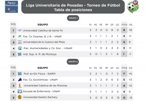 TABLA FECHA 3-01-01small