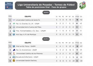 tabla de posiciones final