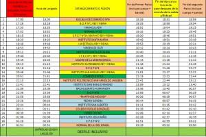 Cronograma 14-10-16